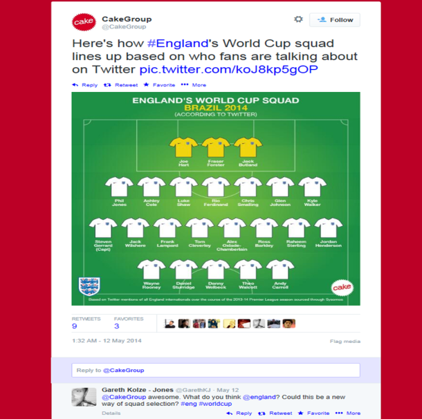 Cake Agency publishes Twitter's World Cup Squad Selection